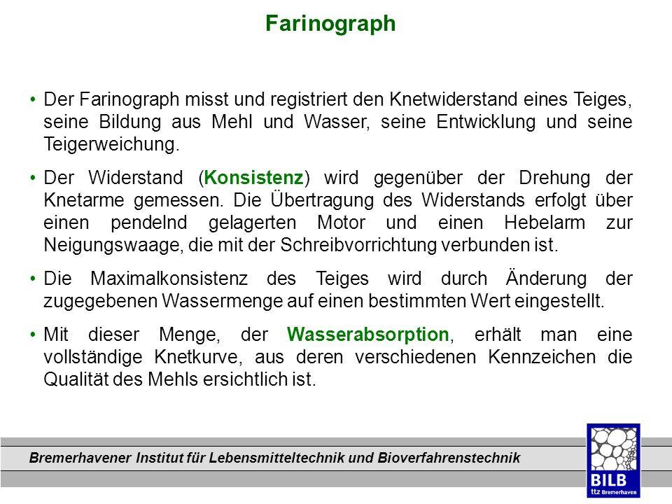 Farinograph