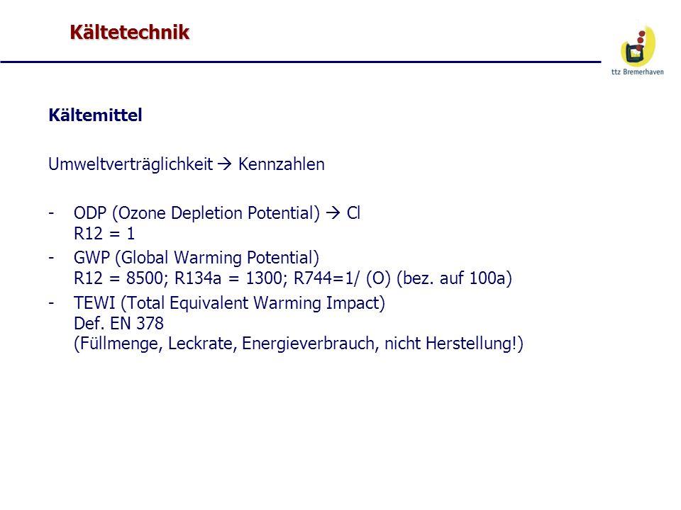 Kältetechnik Kältemittel Umweltverträglichkeit  Kennzahlen