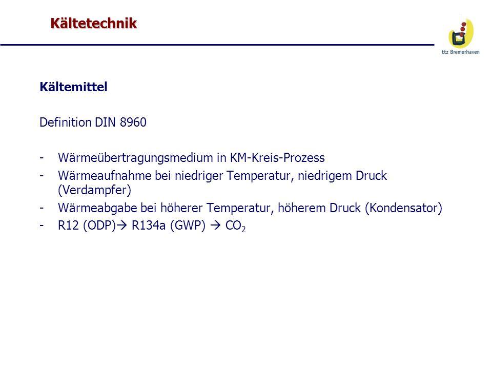 Kältetechnik Kältemittel Definition DIN 8960