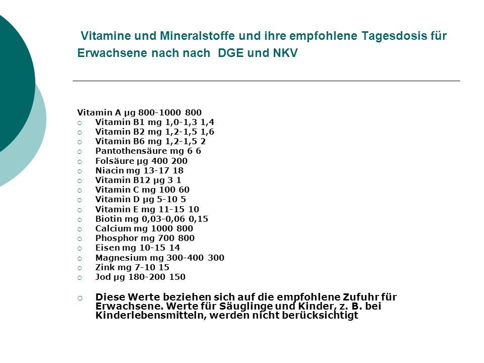 Vitamine und Mineralstoffe und ihre empfohlene Tagesdosis für Erwachsene nach nach DGE und NKV