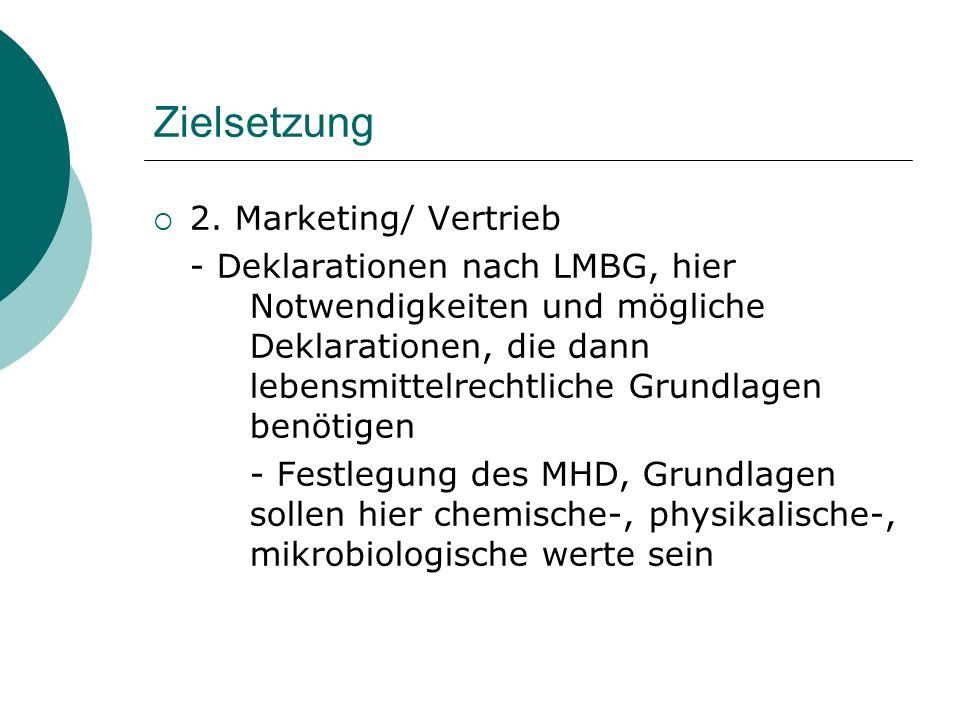 Zielsetzung 2. Marketing/ Vertrieb