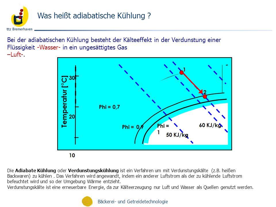 Was heißt adiabatische Kühlung