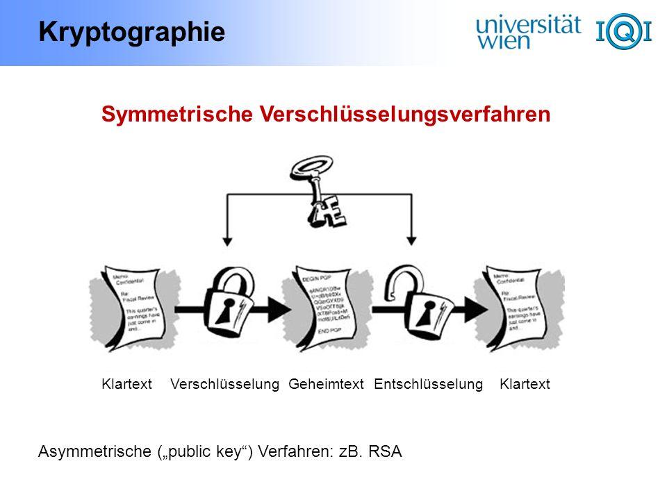 Symmetrische Verschlüsselungsverfahren