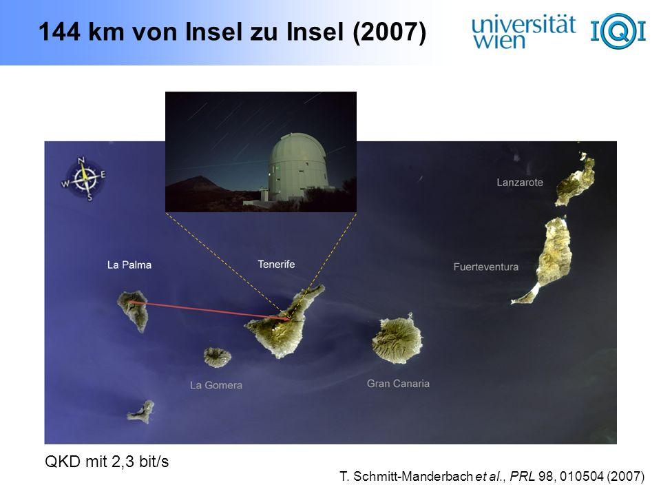 144 km von Insel zu Insel (2007) QKD mit 2,3 bit/s