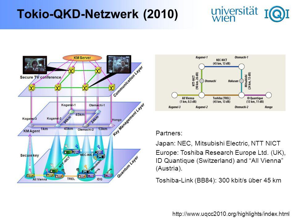 Tokio-QKD-Netzwerk (2010)