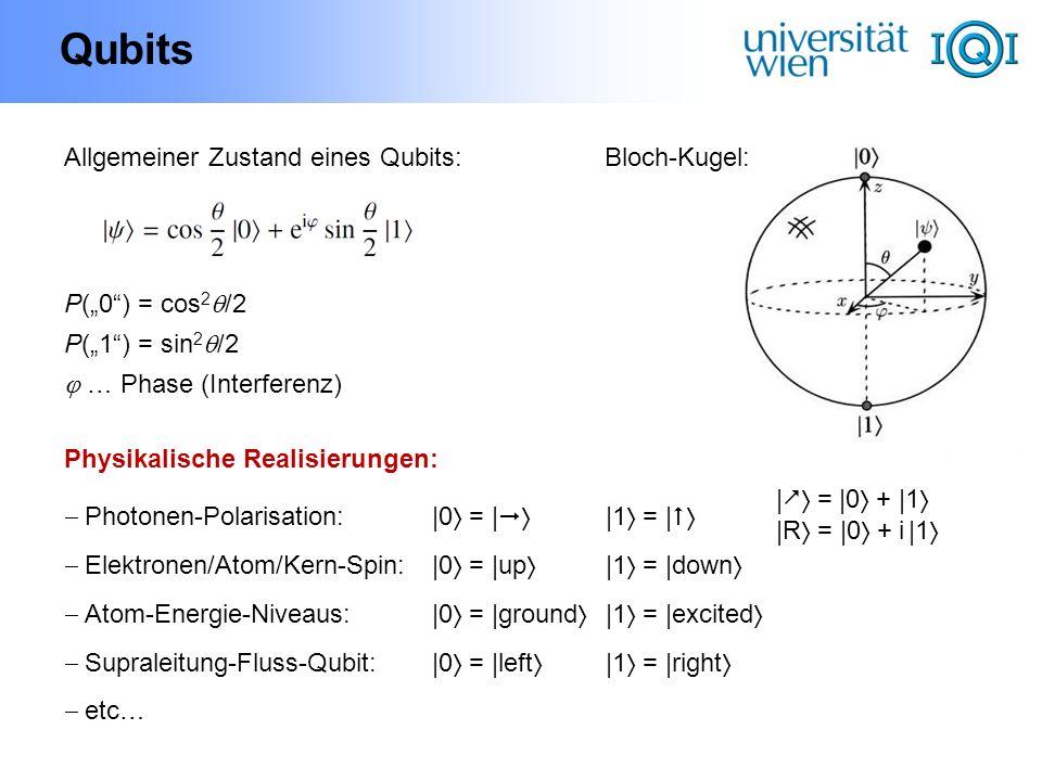 """Qubits Allgemeiner Zustand eines Qubits: Bloch-Kugel: P(""""0 ) = cos2/2"""