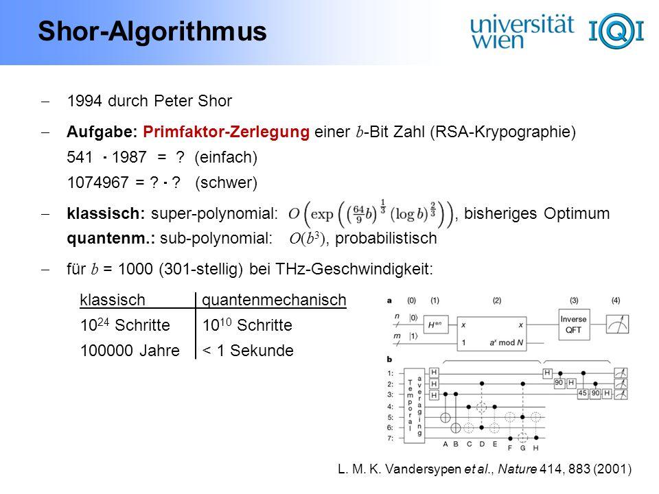 Shor-Algorithmus 1994 durch Peter Shor