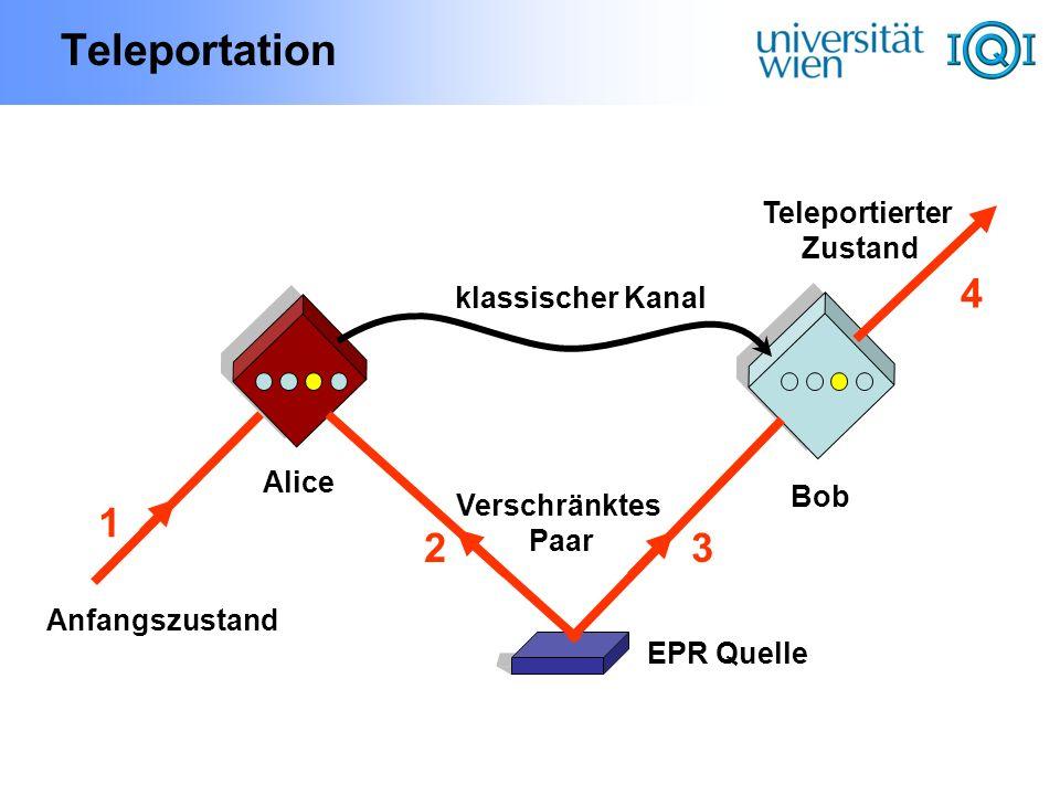 Teleportation 1 2 3 4 Teleportierter Zustand klassischer Kanal Alice