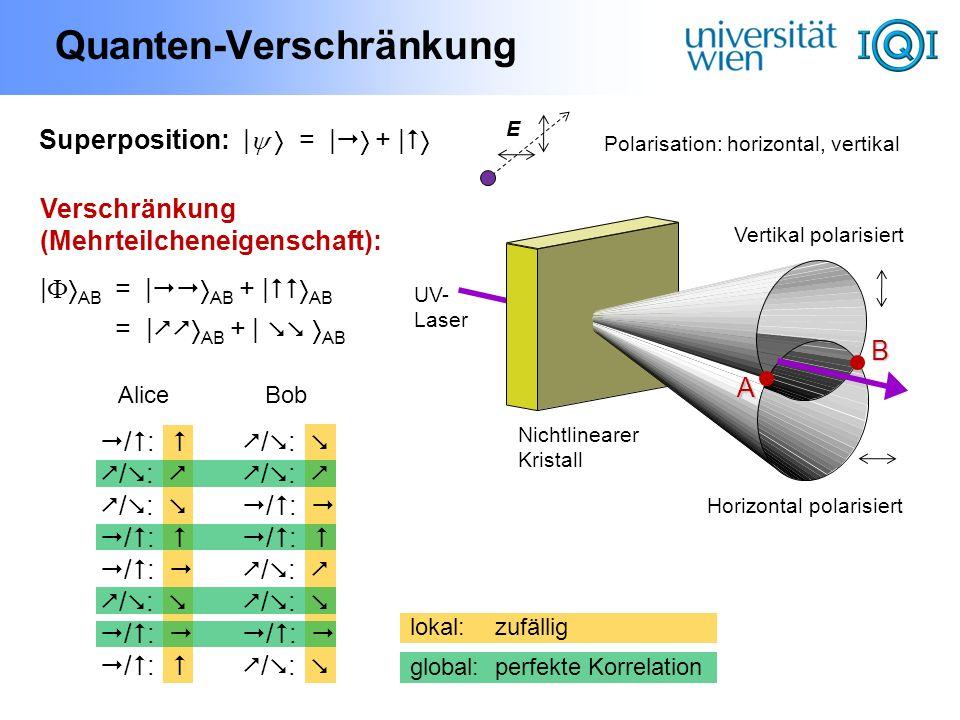 Quanten-Verschränkung