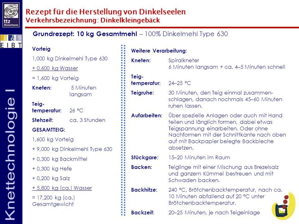Grundrezept: 10 kg Gesamtmehl – 100% Dinkelmehl Type 630