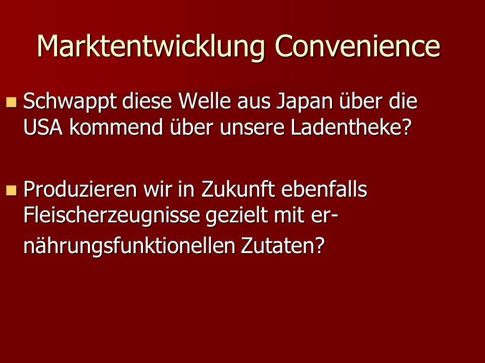 Marktentwicklung Convenience