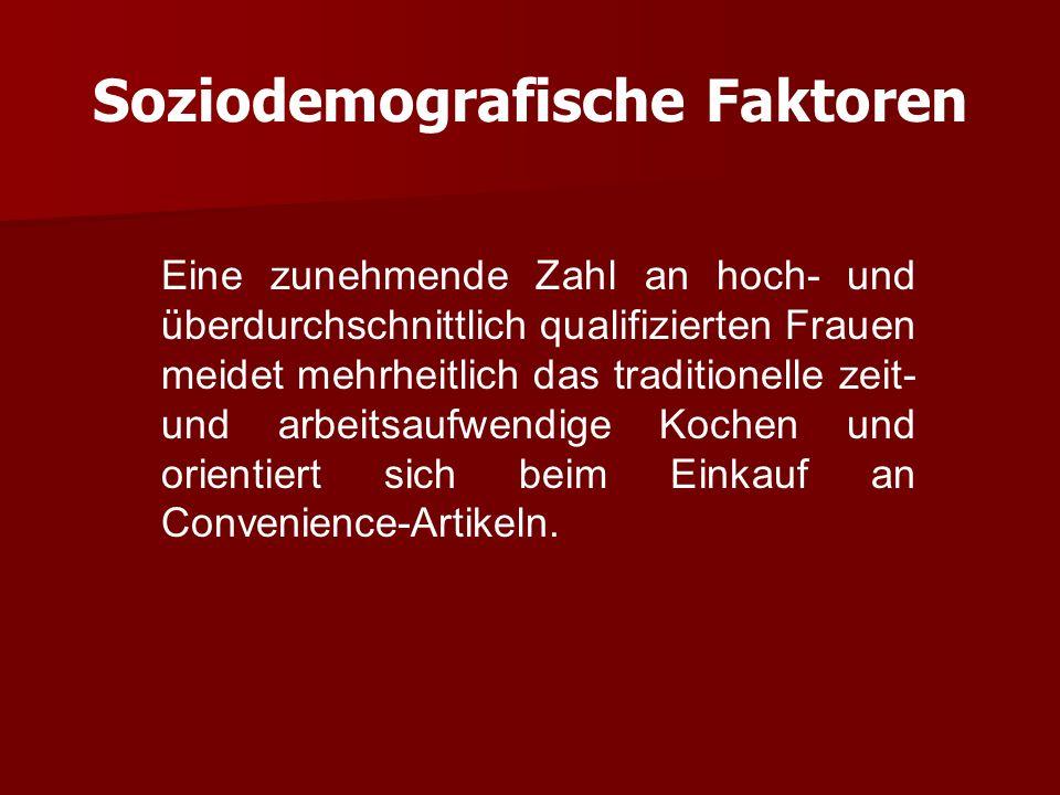 Soziodemografische Faktoren