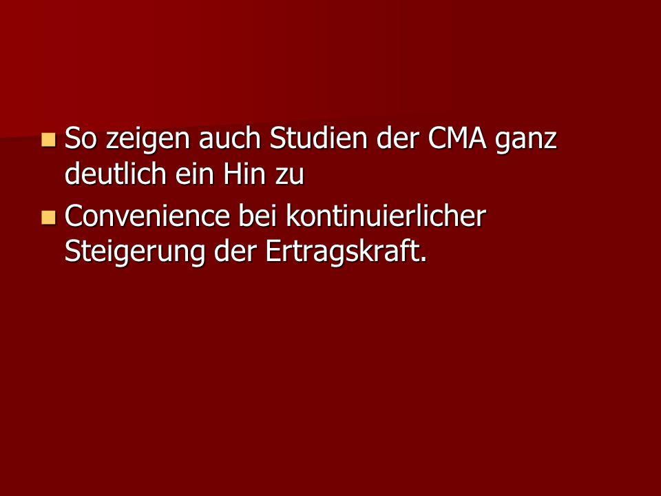 So zeigen auch Studien der CMA ganz deutlich ein Hin zu