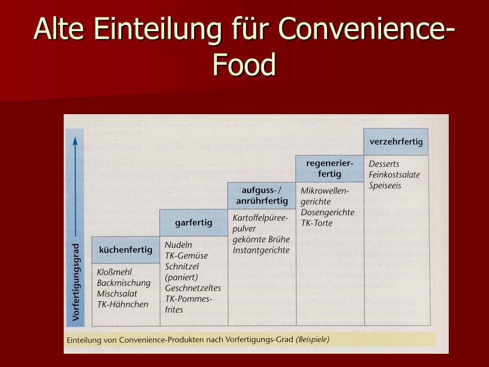 Alte Einteilung für Convenience-Food
