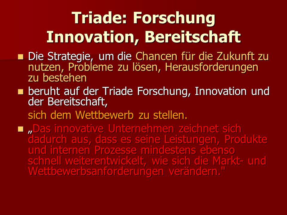 Triade: Forschung Innovation, Bereitschaft