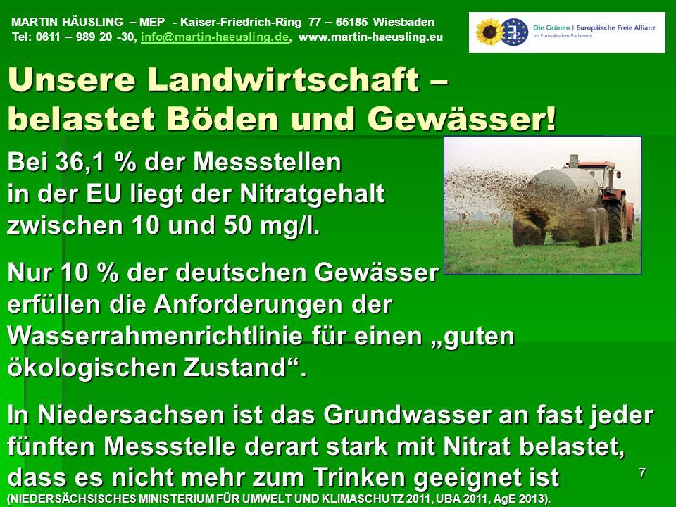 Unsere Landwirtschaft – belastet Böden und Gewässer!