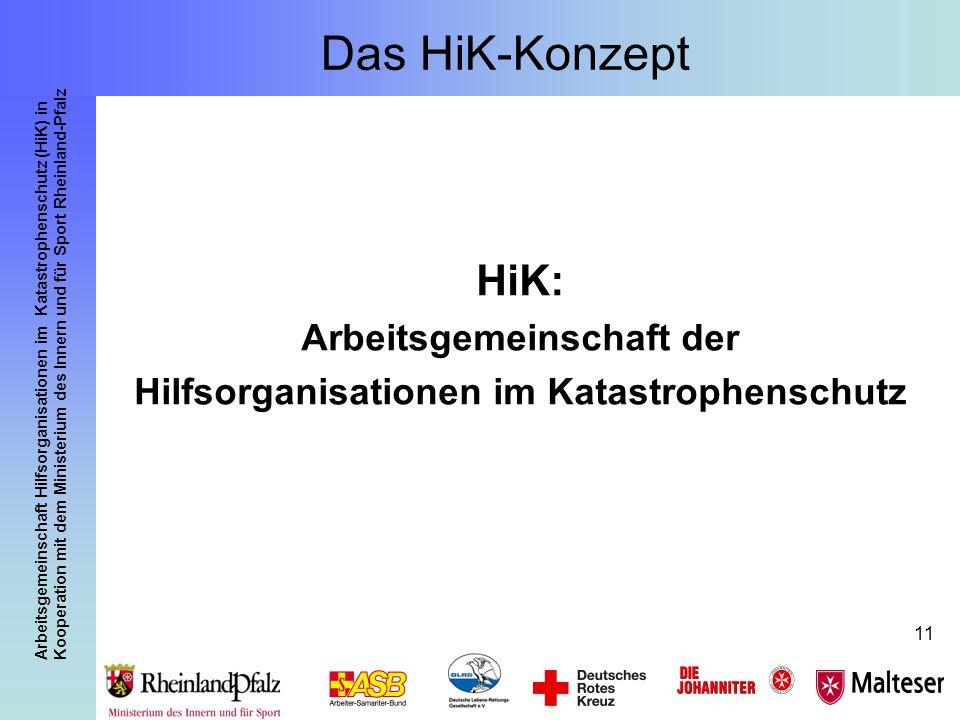 Arbeitsgemeinschaft der Hilfsorganisationen im Katastrophenschutz