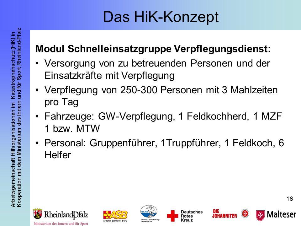 Das HiK-Konzept Modul Schnelleinsatzgruppe Verpflegungsdienst: