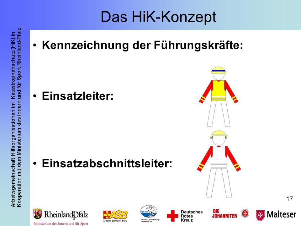 Das HiK-Konzept Kennzeichnung der Führungskräfte: Einsatzleiter: