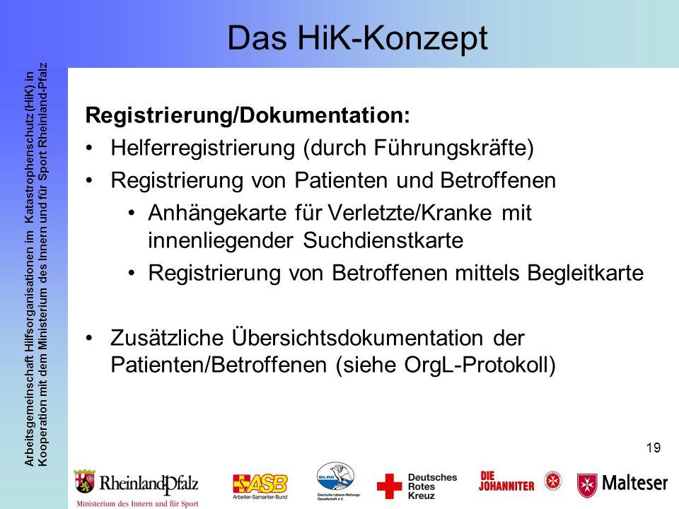 Das HiK-Konzept Registrierung/Dokumentation: