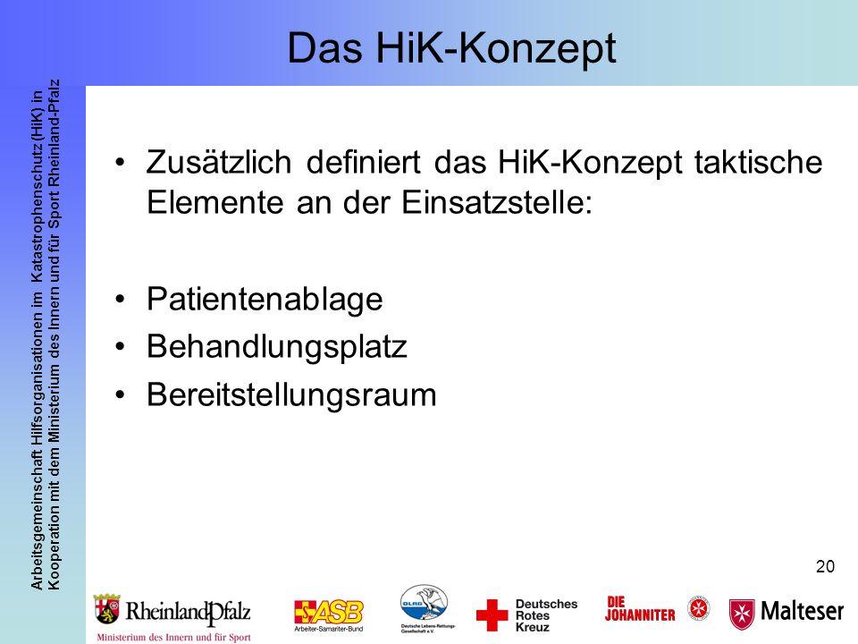 Das HiK-KonzeptZusätzlich definiert das HiK-Konzept taktische Elemente an der Einsatzstelle: Patientenablage.