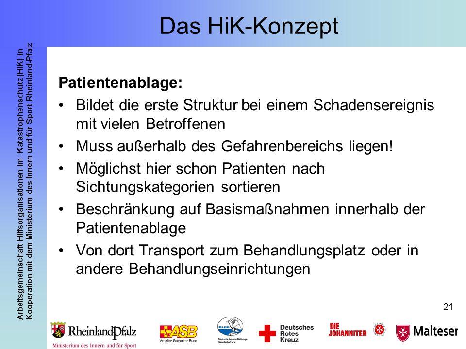 Das HiK-Konzept Patientenablage: