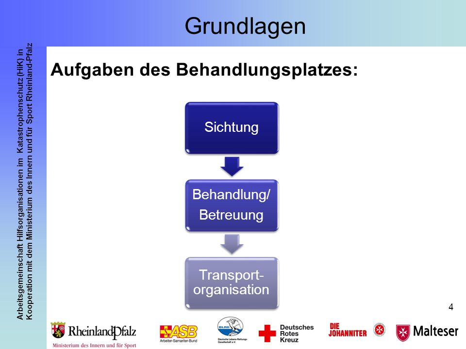Transport-organisation
