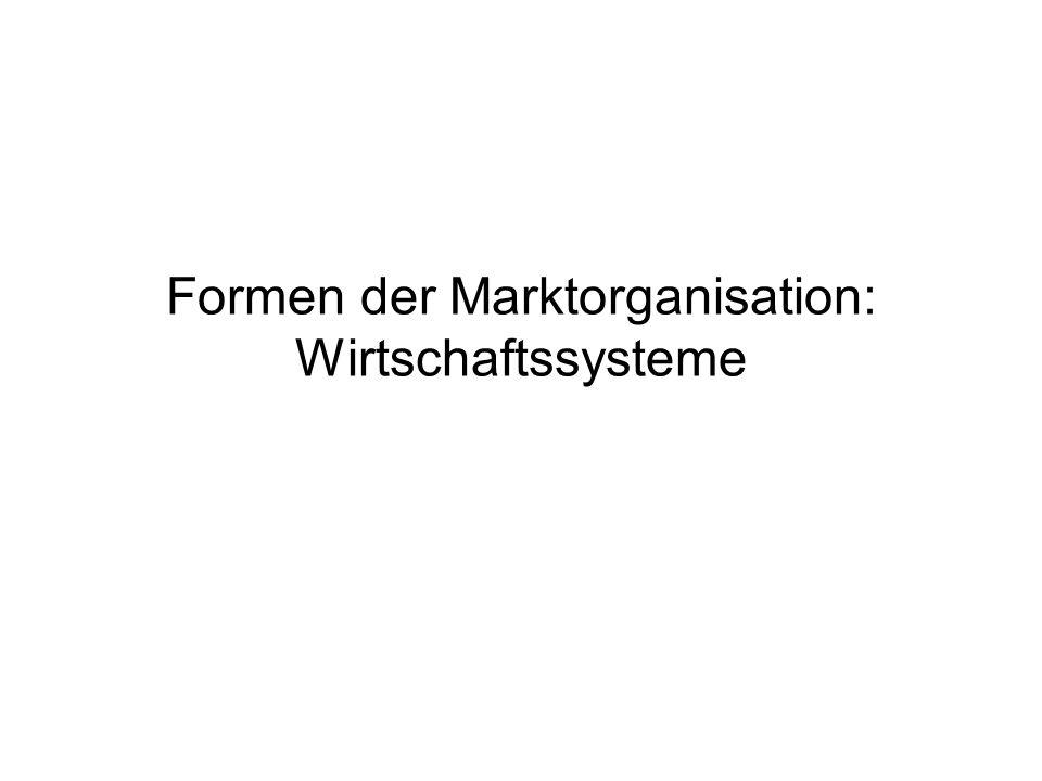 Formen der Marktorganisation: Wirtschaftssysteme