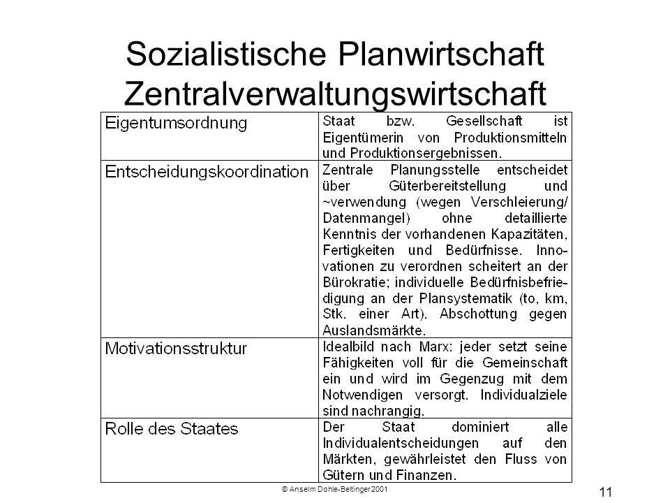 Sozialistische Planwirtschaft Zentralverwaltungswirtschaft