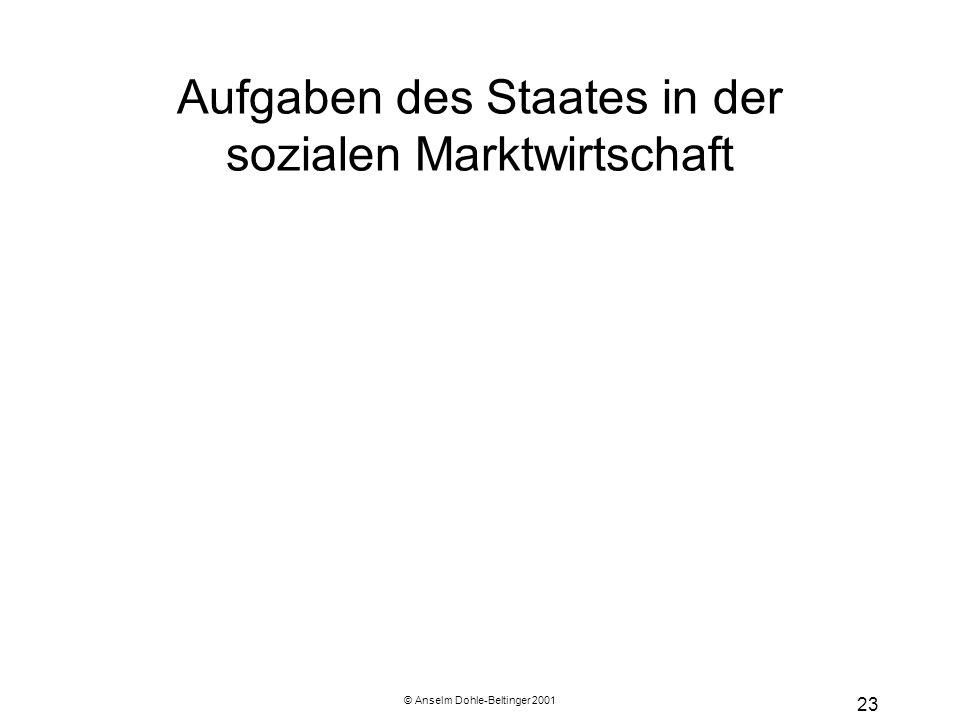 Aufgaben des Staates in der sozialen Marktwirtschaft