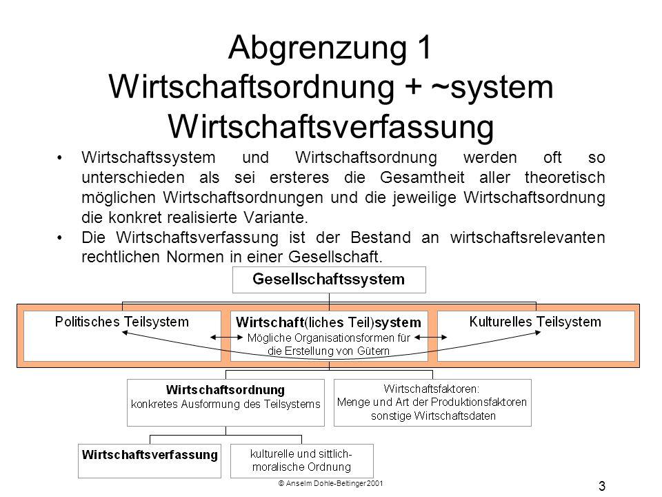 Abgrenzung 1 Wirtschaftsordnung + ~system Wirtschaftsverfassung