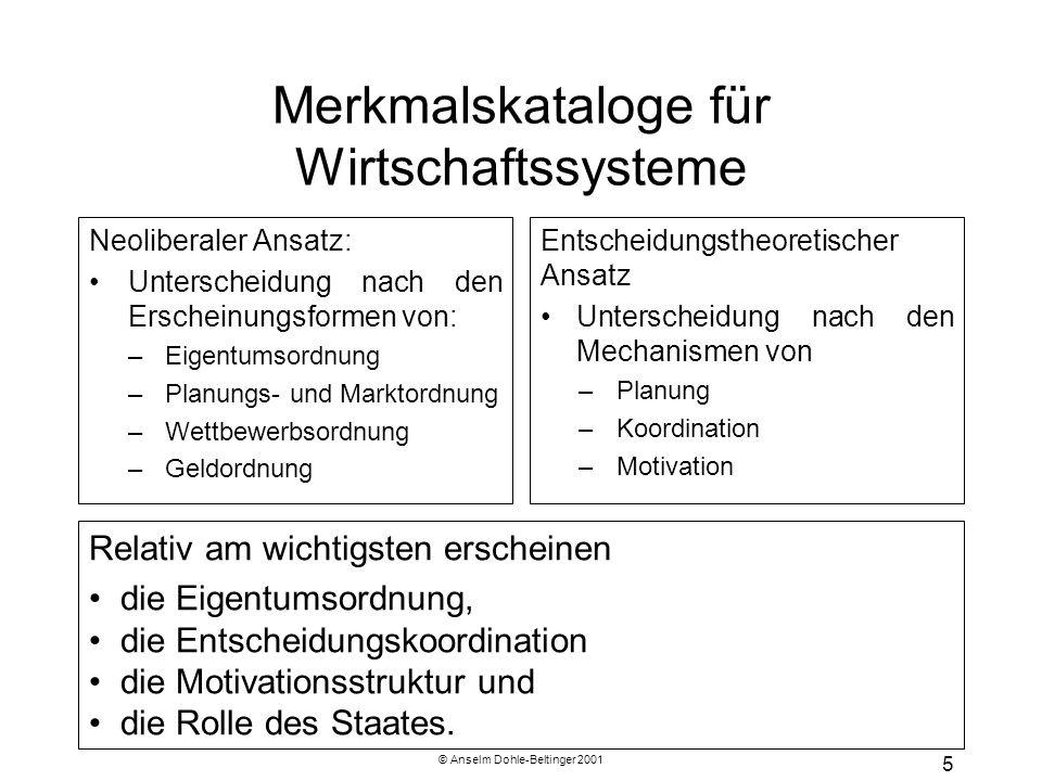 Merkmalskataloge für Wirtschaftssysteme