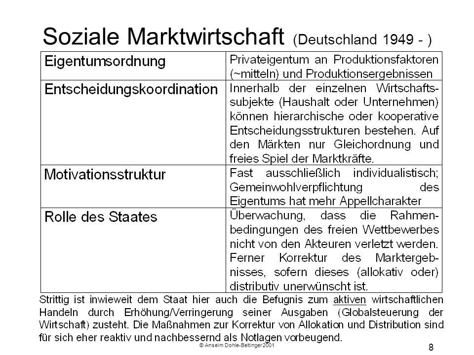 Soziale Marktwirtschaft (Deutschland 1949 - )
