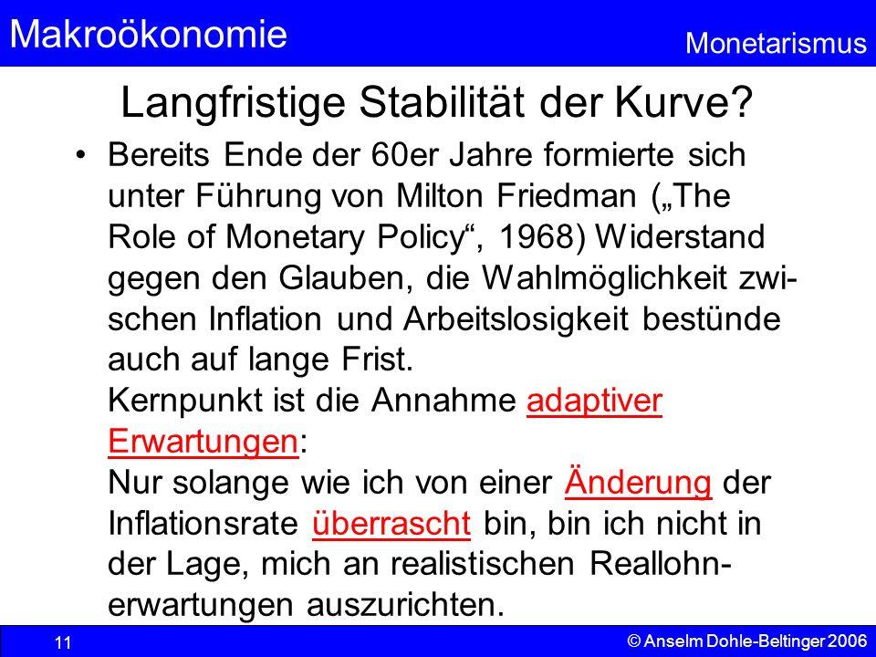 Langfristige Stabilität der Kurve