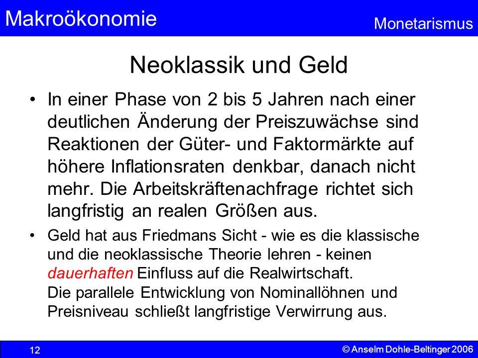 Neoklassik und Geld