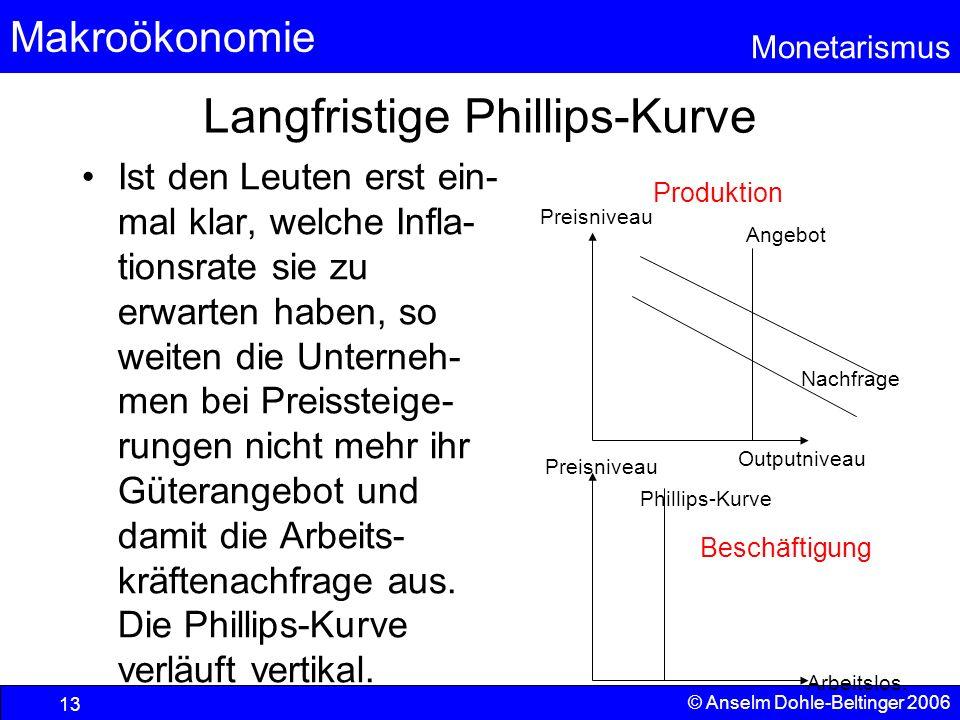 Langfristige Phillips-Kurve