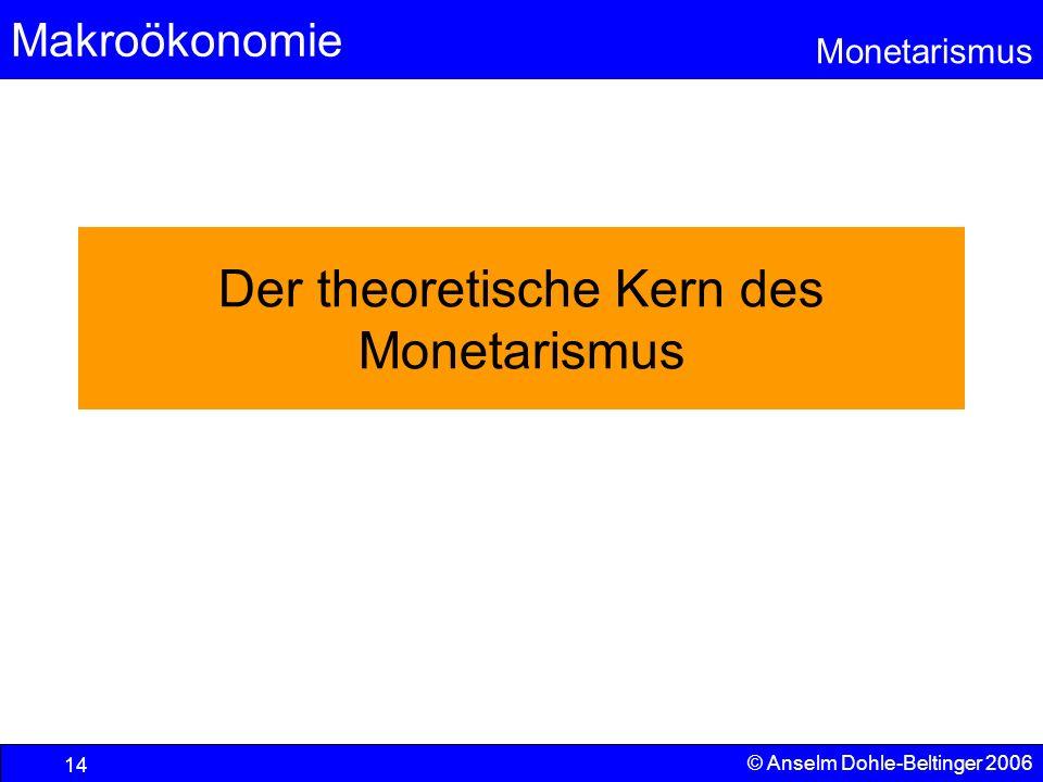 Der theoretische Kern des Monetarismus