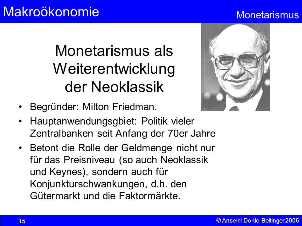 Monetarismus als Weiterentwicklung der Neoklassik
