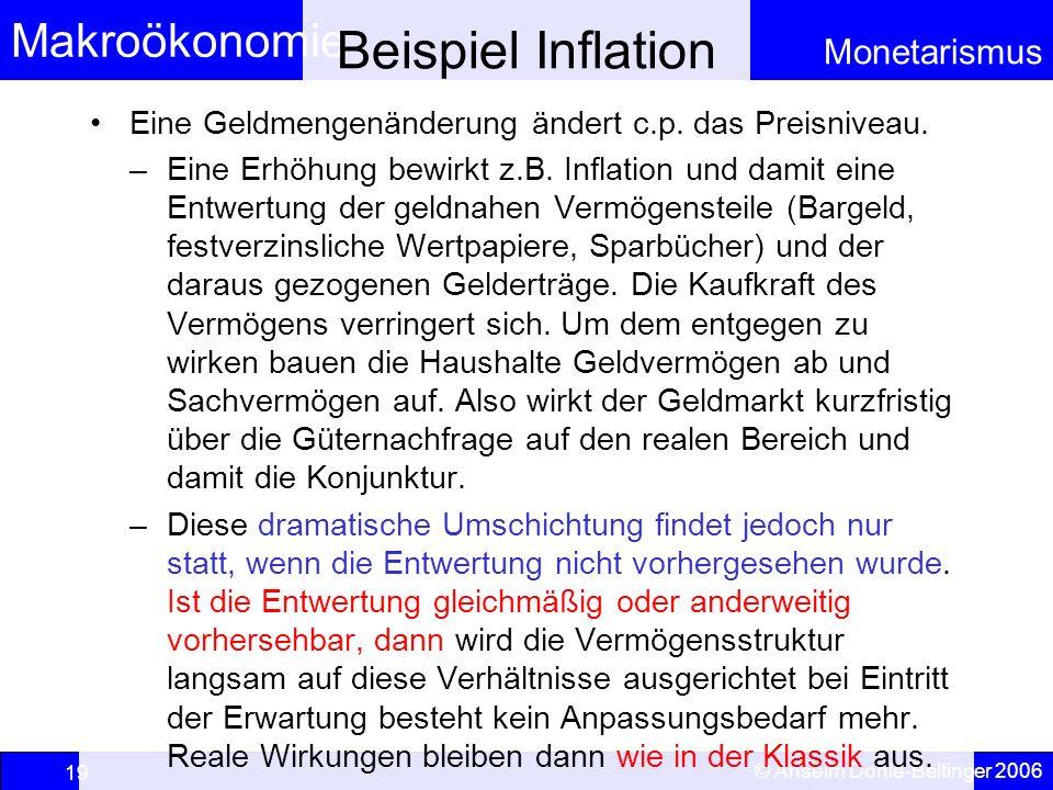 Beispiel InflationEine Geldmengenänderung ändert c.p. das Preisniveau.