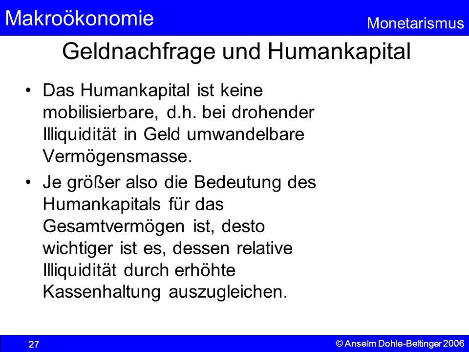 Geldnachfrage und Humankapital