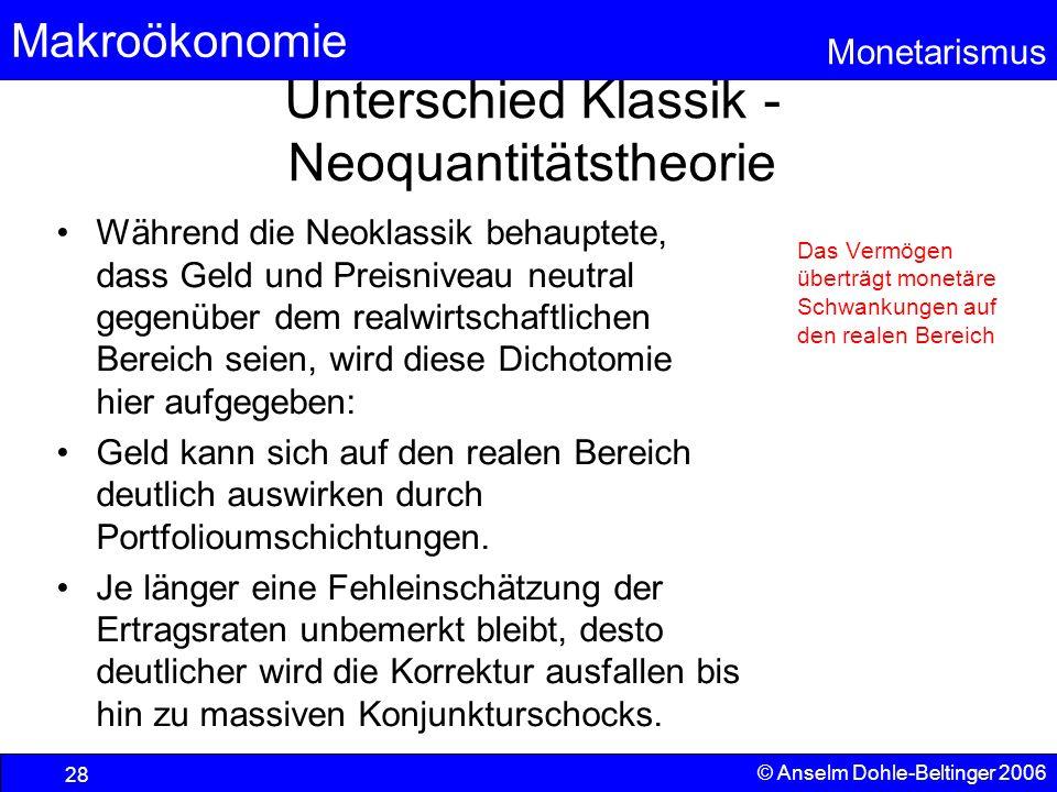 Unterschied Klassik - Neoquantitätstheorie