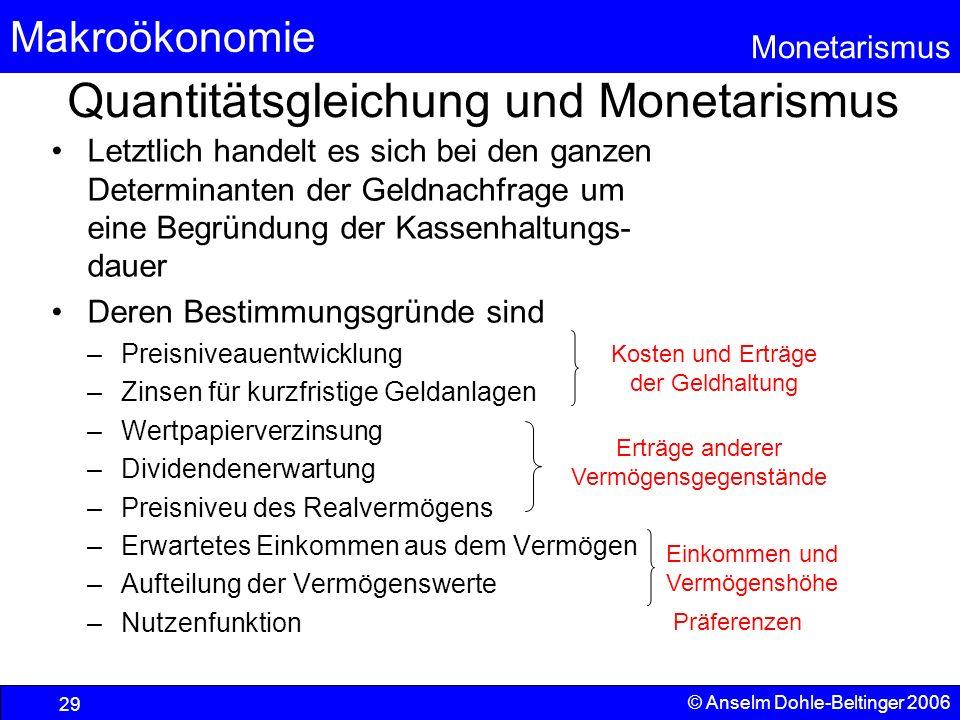 Quantitätsgleichung und Monetarismus