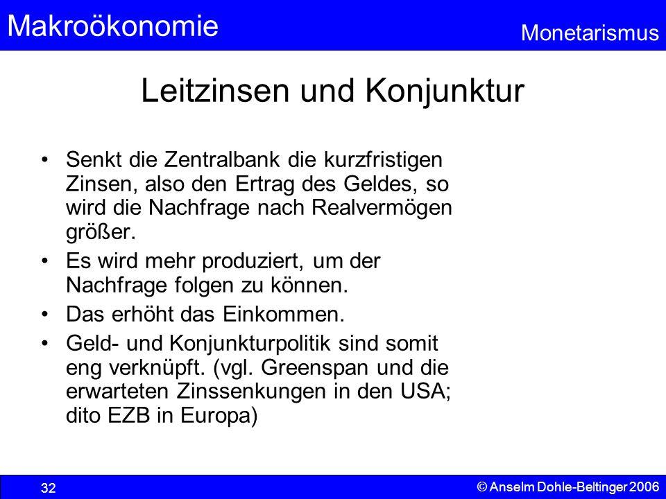 Leitzinsen und Konjunktur