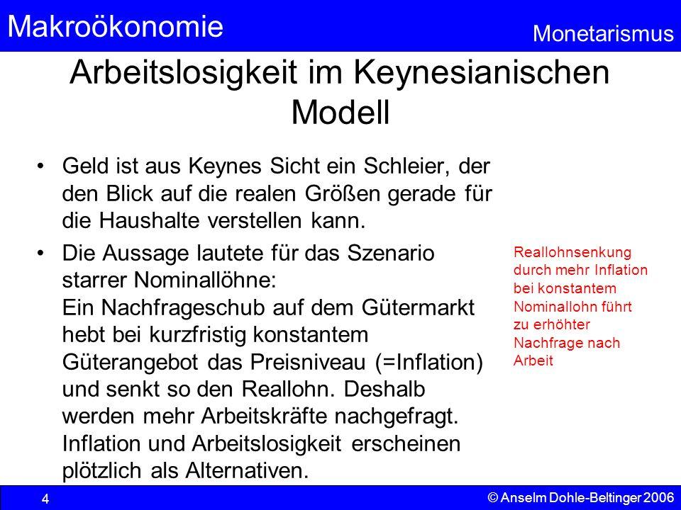 Arbeitslosigkeit im Keynesianischen Modell