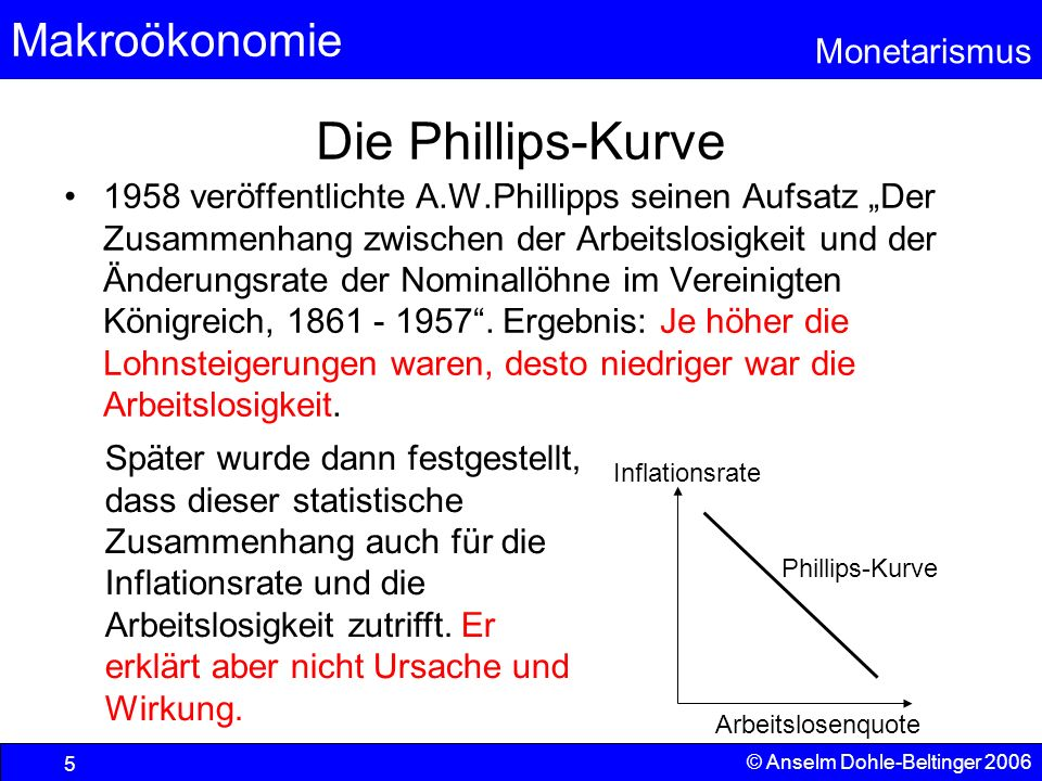 Die Phillips-Kurve