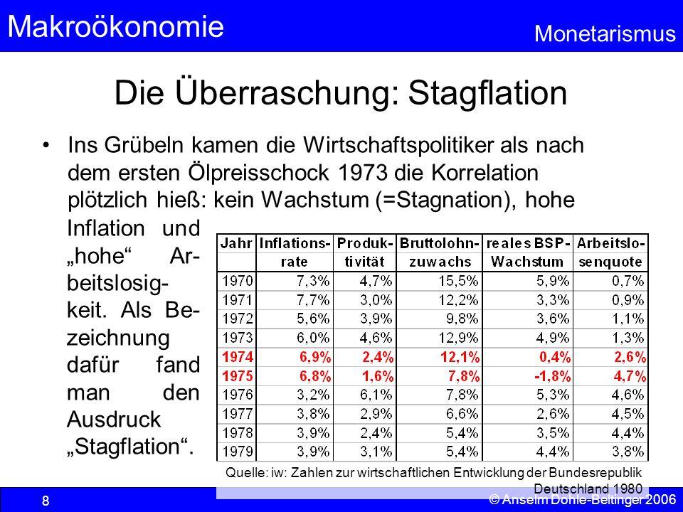 Die Überraschung: Stagflation
