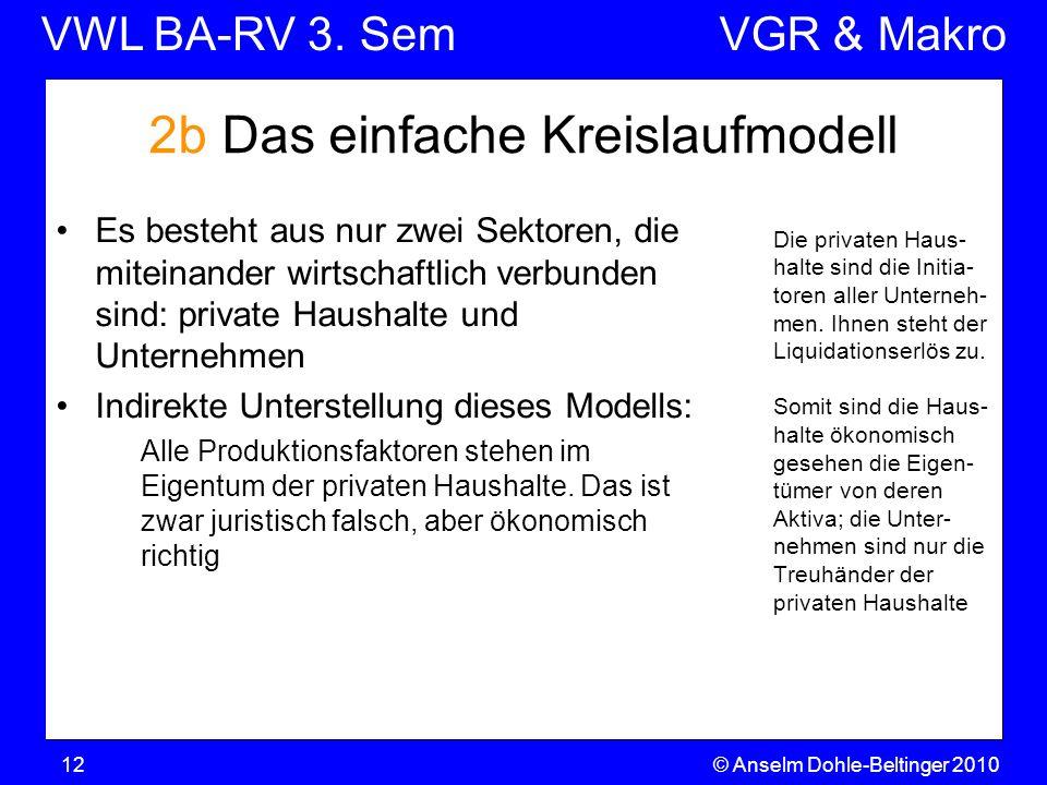 2b Das einfache Kreislaufmodell