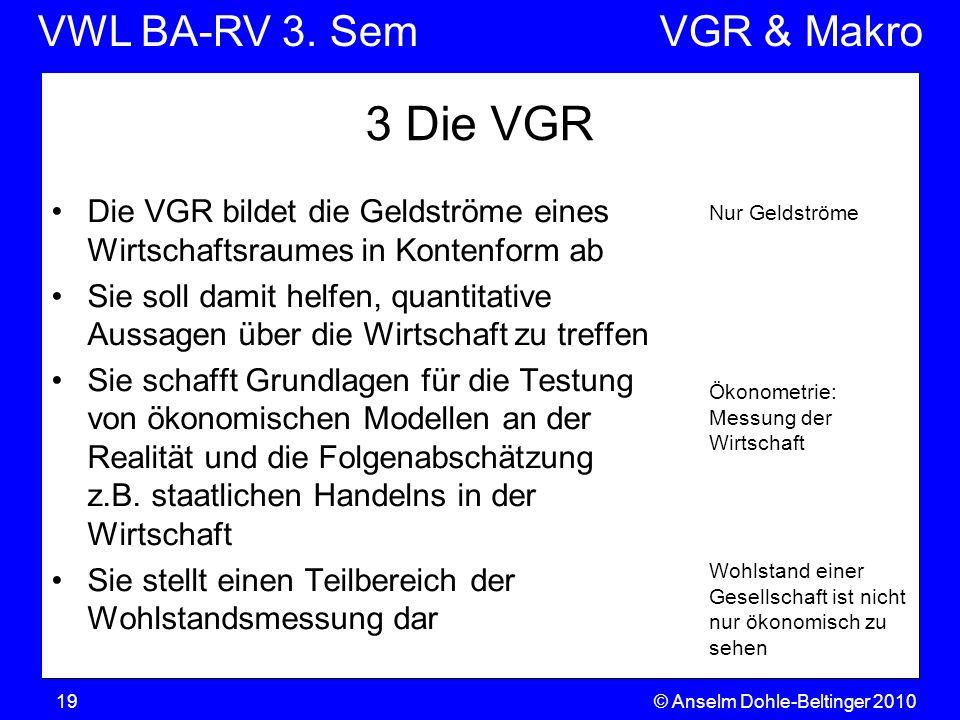 3 Die VGRDie VGR bildet die Geldströme eines Wirtschaftsraumes in Kontenform ab.