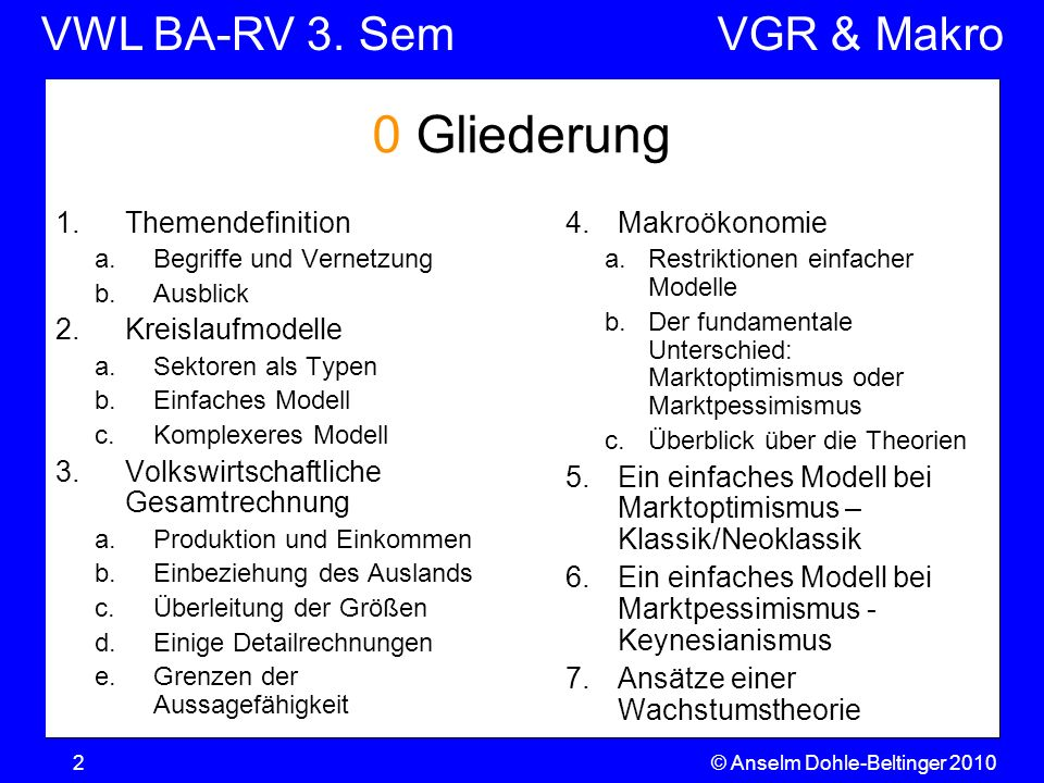 0 Gliederung Themendefinition Kreislaufmodelle