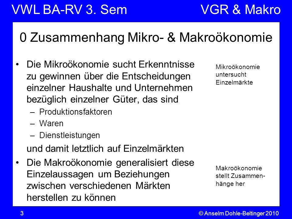 0 Zusammenhang Mikro- & Makroökonomie